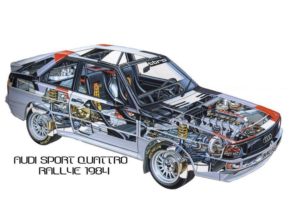 audi sport mid engine prototypes group b s rally group b shrine. Black Bedroom Furniture Sets. Home Design Ideas